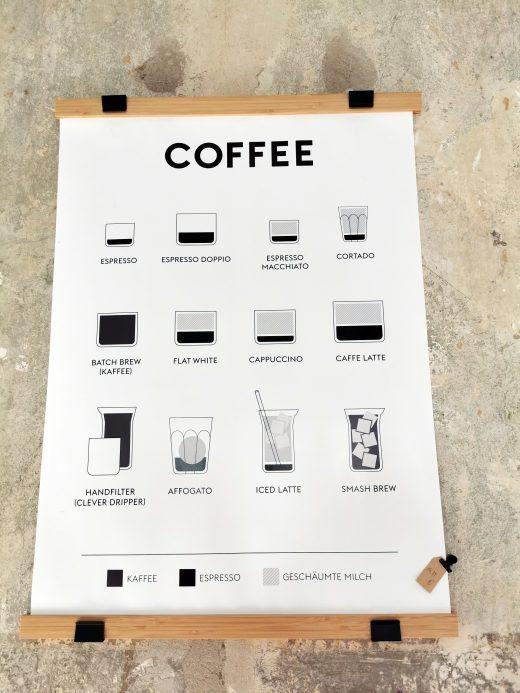 Das Foto zeigt ein Poster mit verschiedenen Kaffeespezialitäten im STÜH33 in Bochum